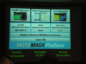 MOTOMAGX Block Diagram