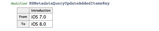iOS 8 API Diffs