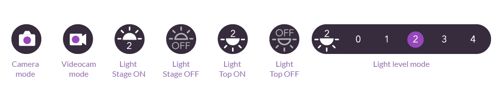 ioLight camera, videocam, light stage on/off, light top on/off and light level icons